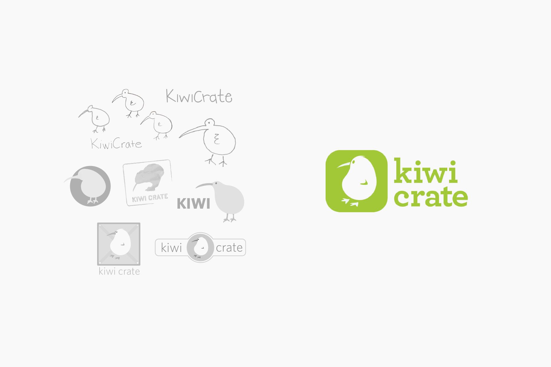 kiwi_id_process