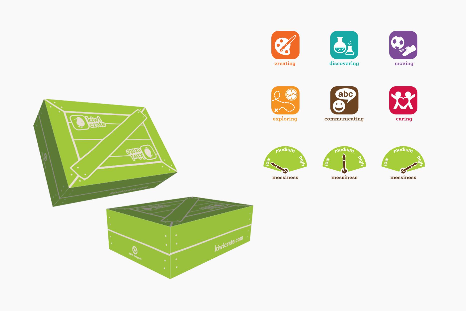 kiwi_packaging